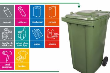 To bin or to box - time to have your say on recycling service